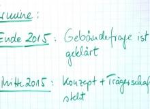 Dorferneuerung Wallgau Flipchart am 10.11.2014