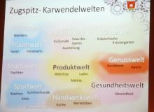 """Dorferneuerung Wallgau: Konzepte der verschiedenen """"Welten"""""""