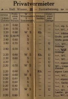 Vermieterkatalog-Wallgau-1939-Vermieterliste-2von4