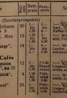 Vermieterkatalog-Wallgau-1939-Wohnungsliste-2von2
