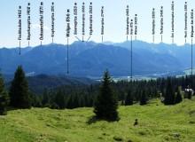 Wallgauer Alm, 180° Panorama. Aussicht von der Benediktenwand über das Karwendelgebirge und die Stubaier Alpen bis zum Wettersteingebirge.